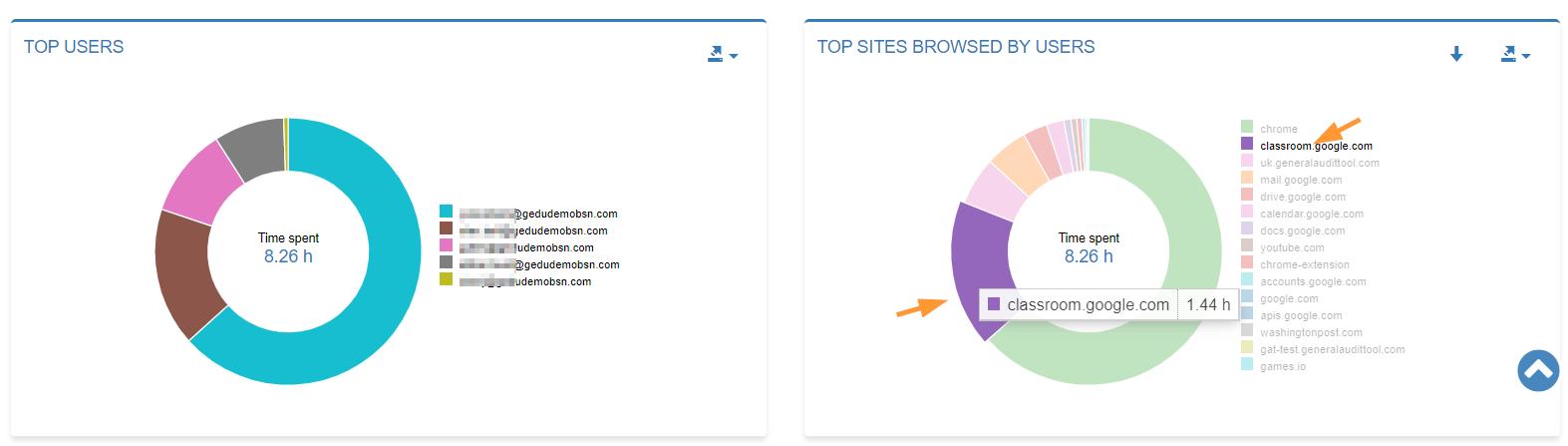 GAT Shield | Monitor Google Classroom Browsing Activity 4