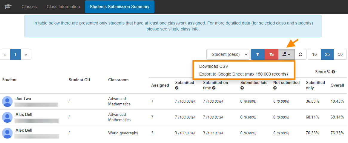 GAT+ Classroom Insights | Google Classroom Student Submission Summary 4