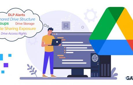 Google Drive Management Best Practices 2021