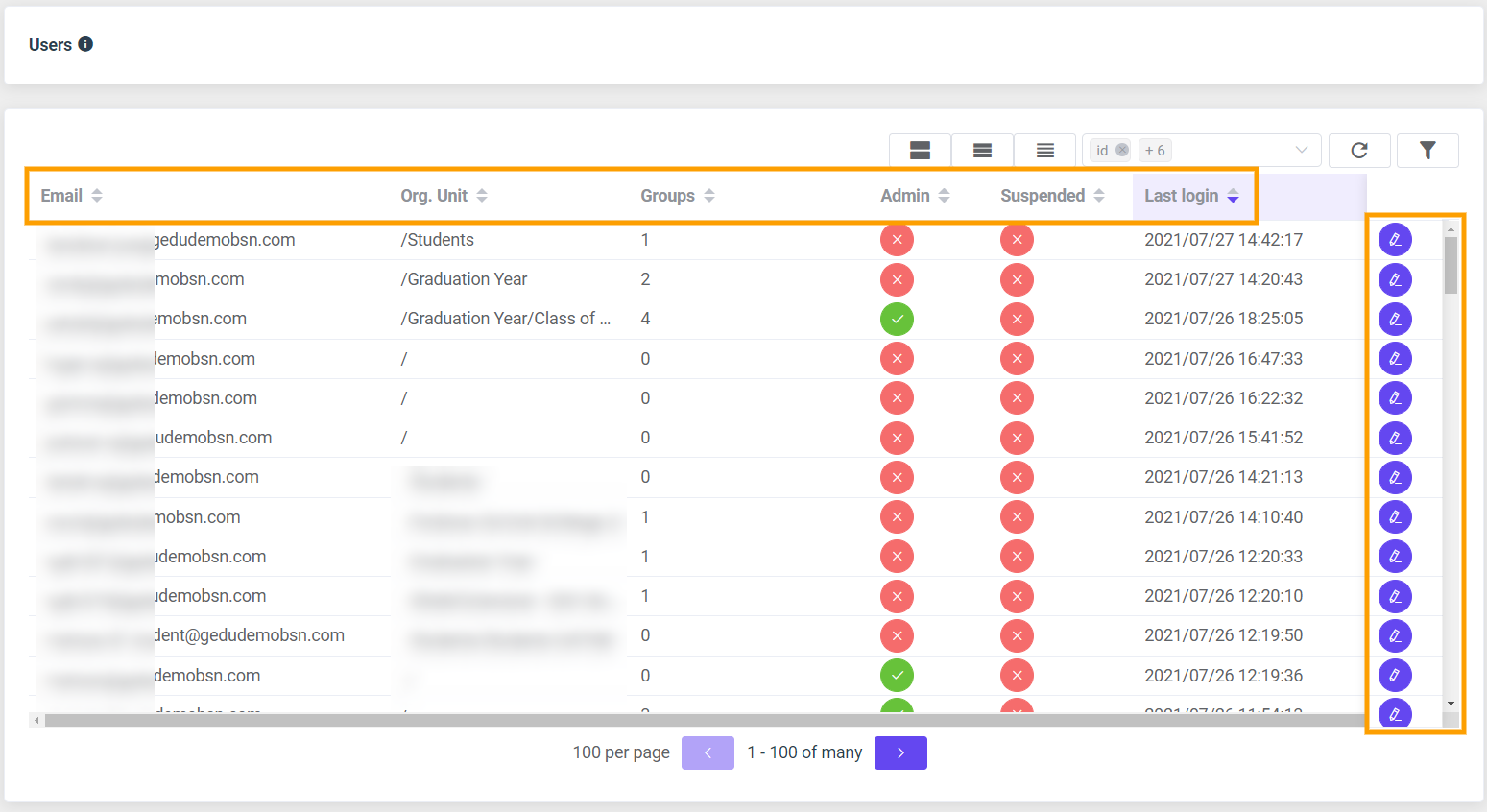 GAT Flow | Users audit 2