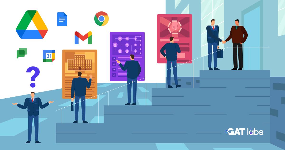 Employee Onboarding in Google Workspace