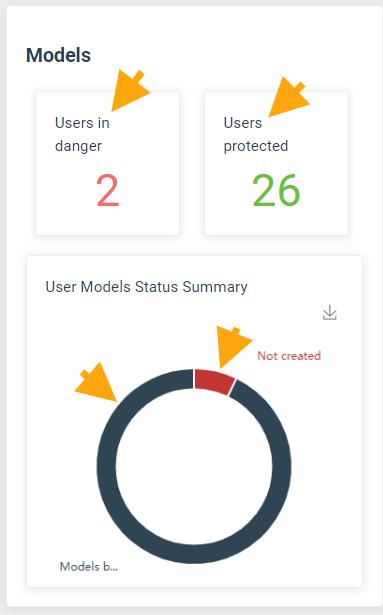GAT Shield   ActiveID New UI 3